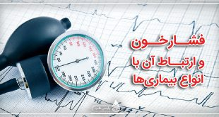 فشار خون و ارتباط آن با انواع بیماریها