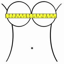 روش های مختلف افزایش سایز سینه خانم ها