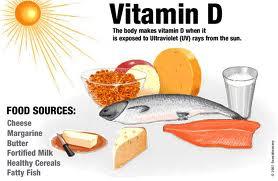 تأثیر ویتامین D در درمان افسردگی