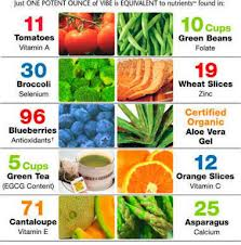 5  نوع ویتامین ضدسرطانی