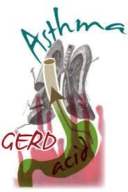 آسم و ریفلاکس معده (GERD)