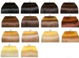 چند توصيه مهم در رابطه با رنگ كردن مو