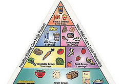 چه بخوريم تا سالمتر بمانيم؟