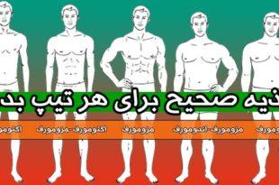 بدن شما کدام یک از انواع تیپ بدنی می باشد ؟ - پارسی طب