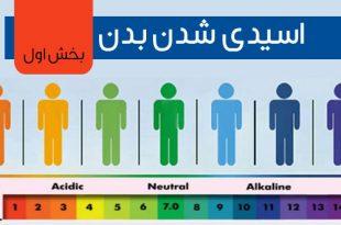 اسیدی شدن بدن و ارتباط آن با علل بروز بیماری ها (بخش اول) - پارسی طب