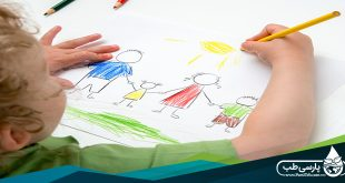 نقاشی کودکان : چگونه می توان شخصیت کودک را از روی نقاشی شناخت؟ (بخش اول)