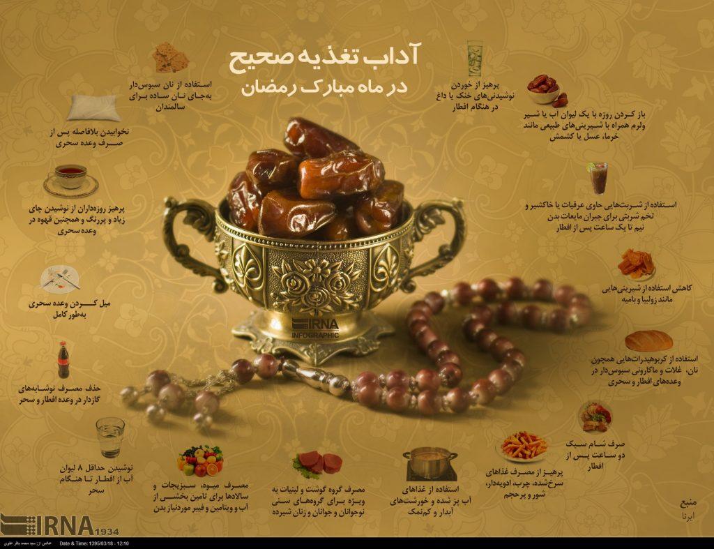 نگهداری از پوست در ماه رمضان 313225