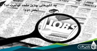 مهاجرت کاری