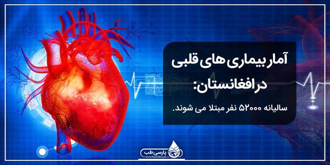 آمار بیماریهای قلبی در افغانستان : سالیانه 52000 نفر مبتلا میشوند.