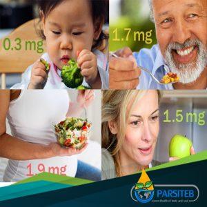 أعراض نقصان فيتامين B6-الجرعة المطلوبة اليومية من فيتامين B6