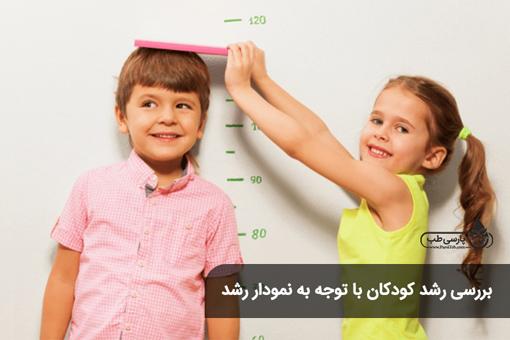 عوارض مصرف مکمل ها برای کودکان